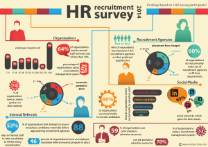 South Africa's Largest HR Recruitment Trend Survey Results – 2014